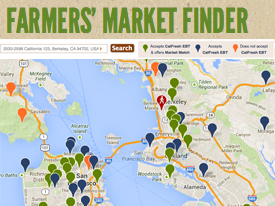 Farmers' Market Finder Tool: Improving Access to Healthy, Affordable Food at Farmers' Markets