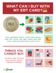EBT Eligible Items English