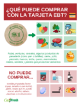 EBT Eligible Items Spanish